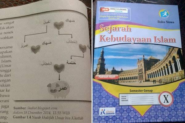 Buku Siswa Umar Babi
