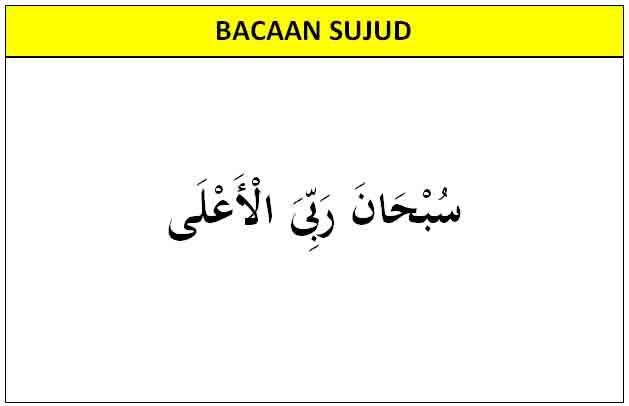 Bacaan sholat doa sujud