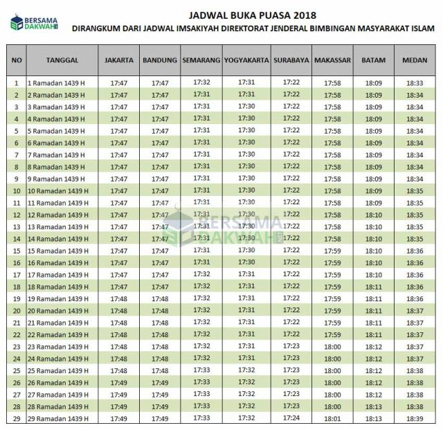 Jadwal Buka Puasa 2018