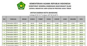 Jadwal Imsakiyah Bandung 2018