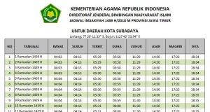 Jadwal imsakiyah Surabaya Ramadhan 2018