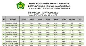 Jadwal imsakiyah Yogyakarta 2018