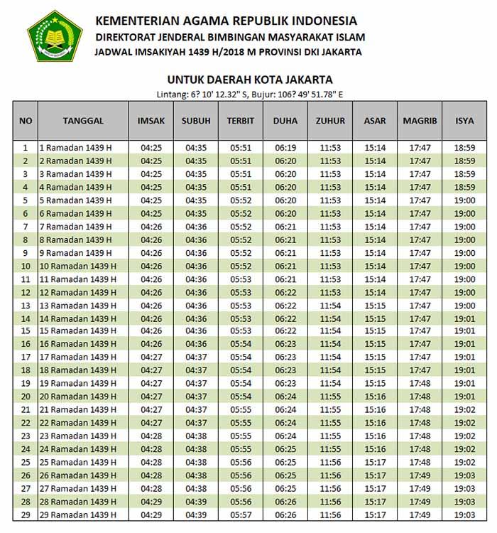Jadwal Puasa Ramadhan 2018, Waktu Imsak dan Berbuka