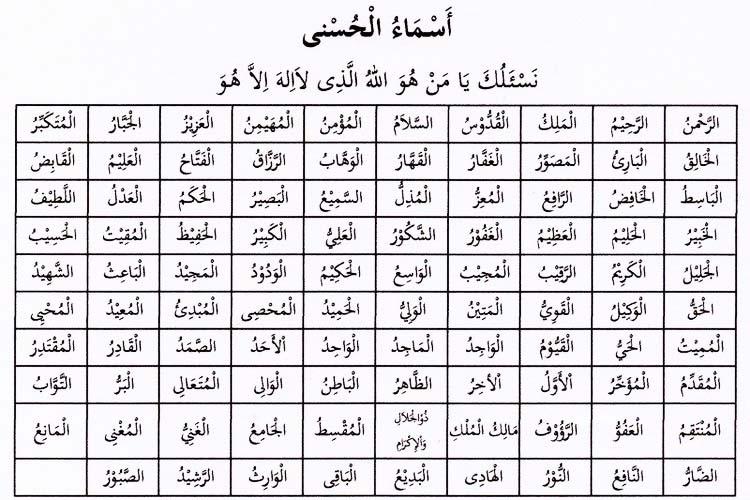 Contoh Pidato Bahasa Arab Beserta Artinya Goresan