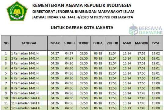 Jadwal imsakiyah ramadhan 2020