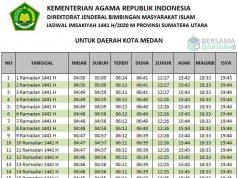 Jadwal imsakiyah Medan