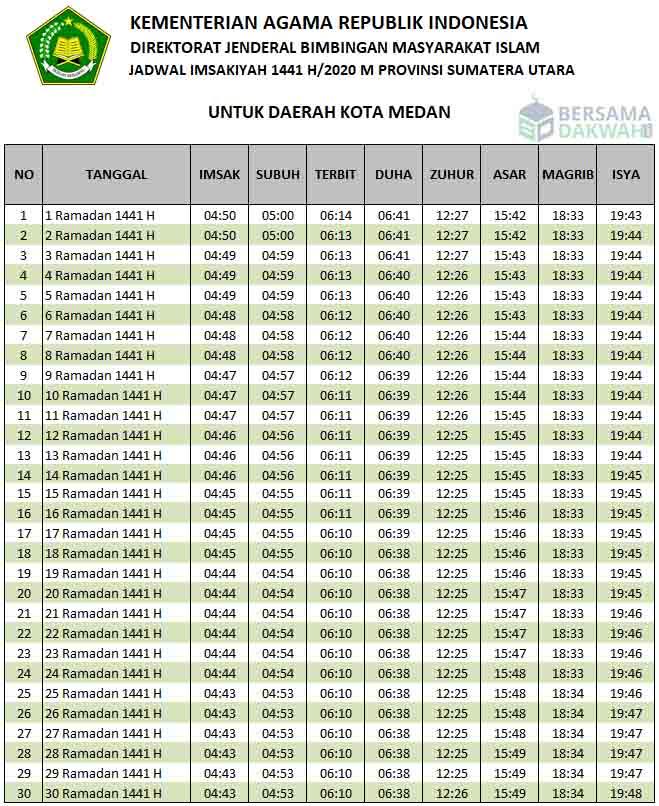 Jadwal Imsakiyah Medan Ramadhan 2020 - halomuslim