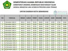Jadwal imsakiyah Semarang
