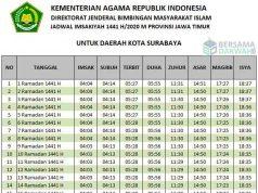 Jadwal imsakiyah Surabaya