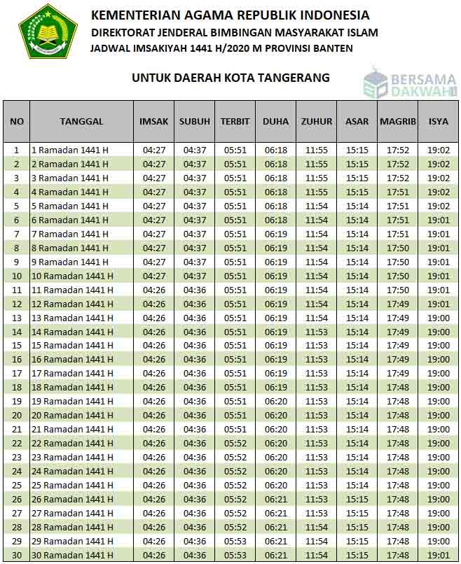 Jadwal Imsakiyah Tangerang Ramadhan 2020