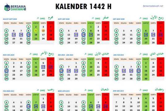 Kalender hijriyah 1442 dan jadwal puasa sunnah