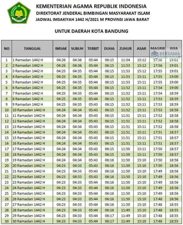 Jadwal imsakiyah bandung ramadhan 2021
