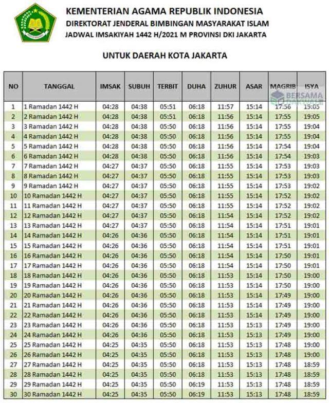Jadwal imsakiyah jakarta 2021