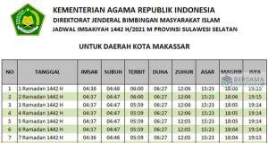 Jadwal imsakiyah makassar