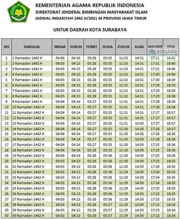 Jadwal imsakiyah surabaya ramadhan 2021