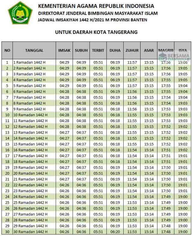jadwal imsakiyah tangerang 2021
