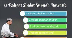 12 rakaat shalat sunnah rawatib