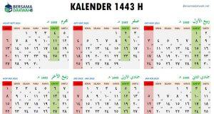 Kalender hijriyah 1443